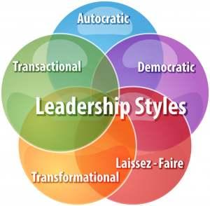 Phong cách lãnh đạo – Leadership Styles
